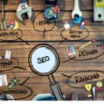 why seo is for businesses